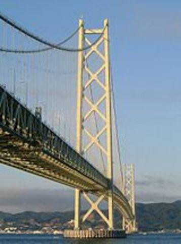 γέφυρα Ακάσι-Καϊκιό