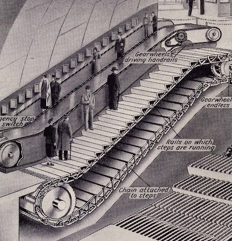 Escalator Invented by Nathan Ames