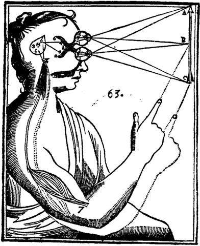 (1760) El Nacimiento de la Teoría del Conocimiento