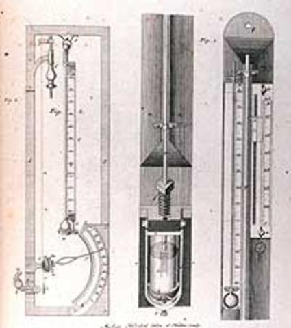 gc6 renaissance inventions timeline timetoast timelines