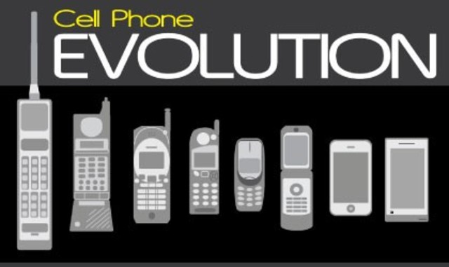 Cellphone Timeline   Timetoast timelines  Cell Phone Evolution Years