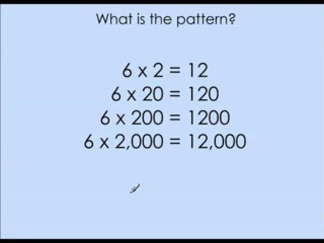 Lesson 3: Multiplication Patterns