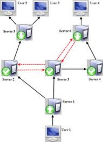 Usernet