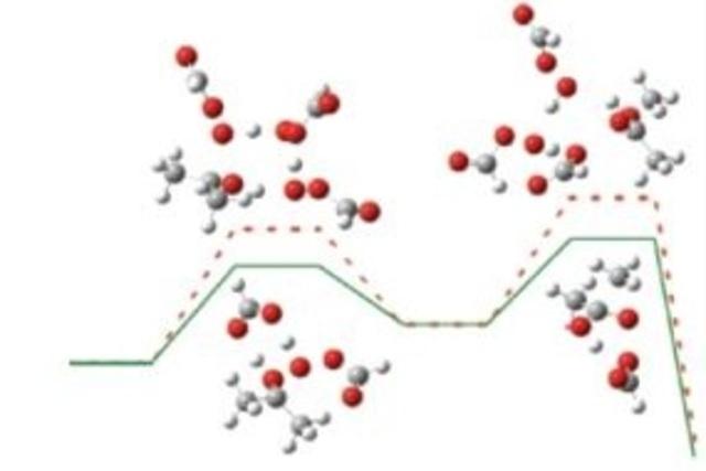 Velocidades moleculares en la fase gaseosa