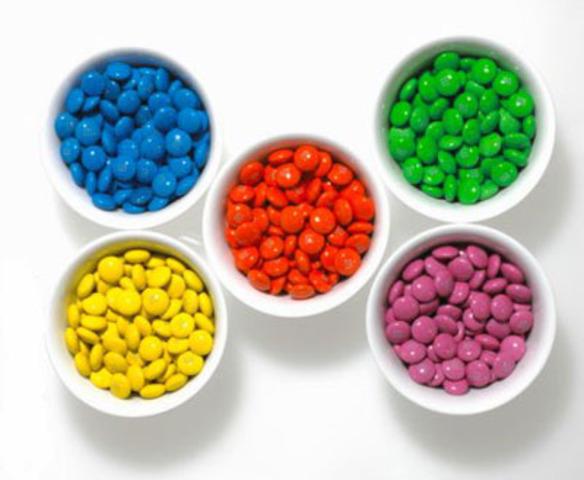 Industria de colorantes