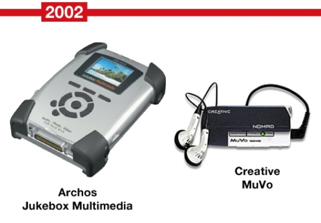 Images on mp3 players.