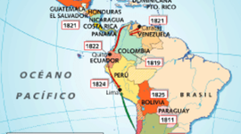 Emancipación de las colonias de América timeline