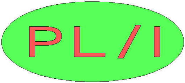 programming language pl1 Programming language i (pl/i) is both a procedural and an imperative programming language that was designed for engineering, scientific and systems programming, and business applications.