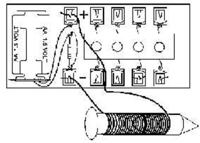 Primer electroimán