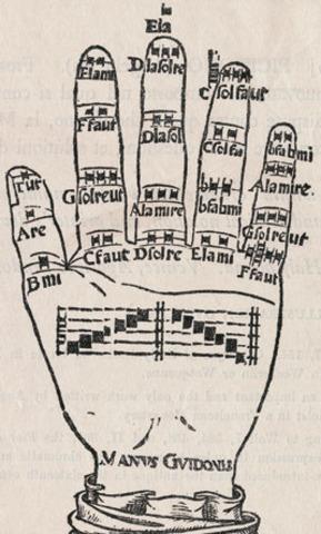Ús de línies en la notació musical