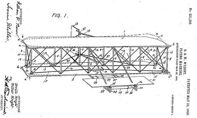 The Wright Brothers Develope Ideas