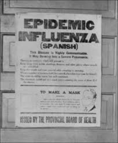 1918 Spanish Flu Pandemic