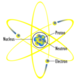 220px atom diagram