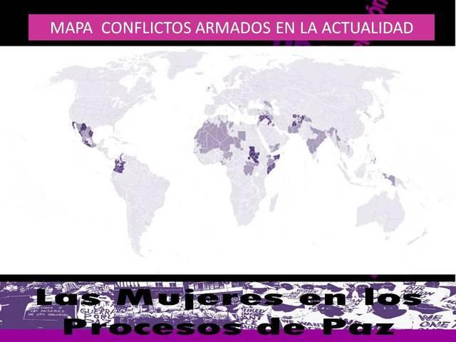 Conflictos armados en la actualidad