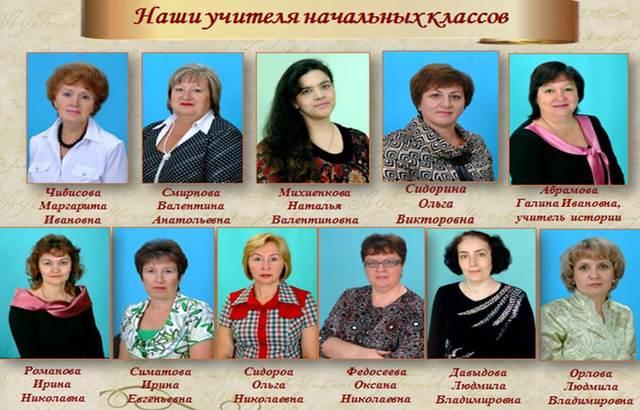 Коллектив школы №21