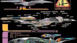 EDTEC Timeline