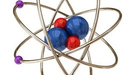 Evolution of the Atomic Theory timeline
