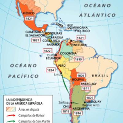 Emancipacion de las Colonias de América timeline