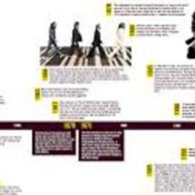 Hisory of Electronic Music timeline