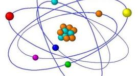 Science Atom timeline