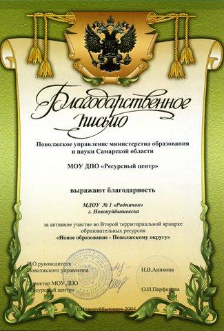 Достижения коллектива 2004 год