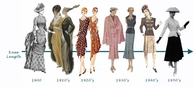 Changing fashions