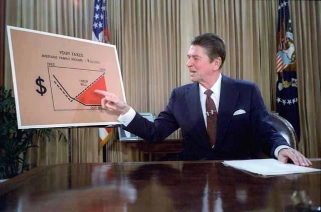 Ronald Reagan/ Reaganomics