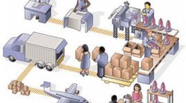 cadena  de abastecimiento timeline
