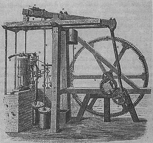 History of the Steam Engine--Industrial Revolution timeline