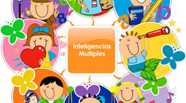 INTELIGENCIAS MULTIPLES  timeline