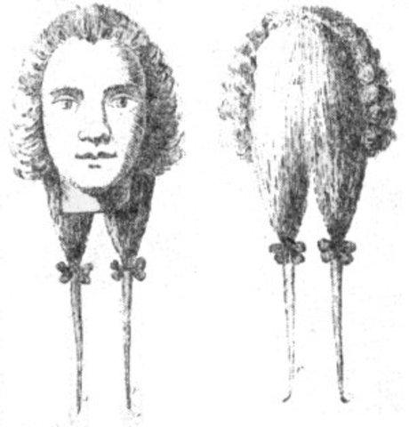 history of the hair tie timeline timetoast timelines. Black Bedroom Furniture Sets. Home Design Ideas