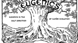 History and Development of Eugenics timeline