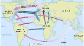 The Columbian Exchange timeline