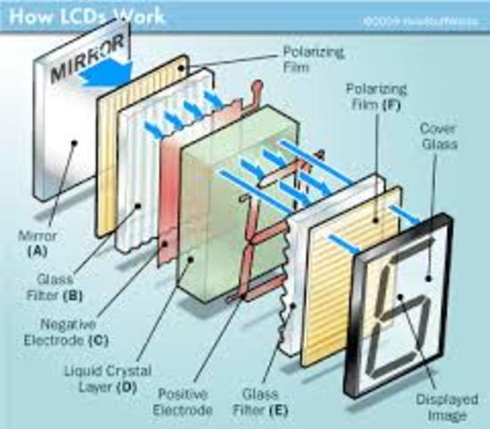 LCD invented by james fergenson
