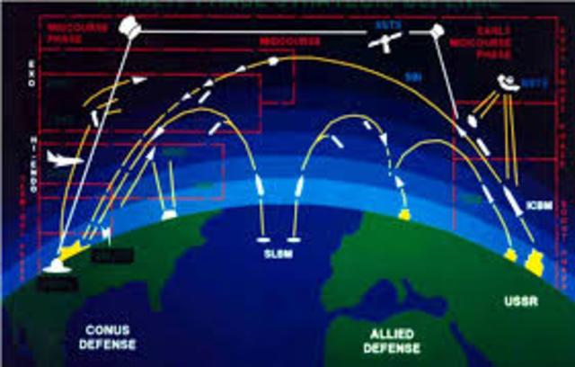 Reagan proposes Strategic Defence Initiative