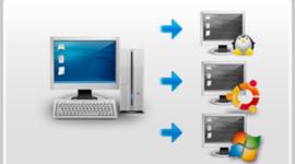Historia de la Virtualización timeline