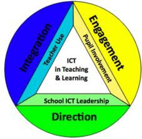 Strategic Leadership of ICT (SLICT)