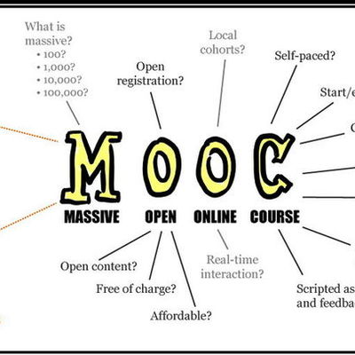 From OER to Moocs timeline