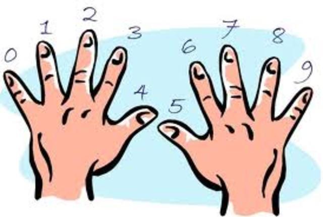 Sistema de numeración decimal: