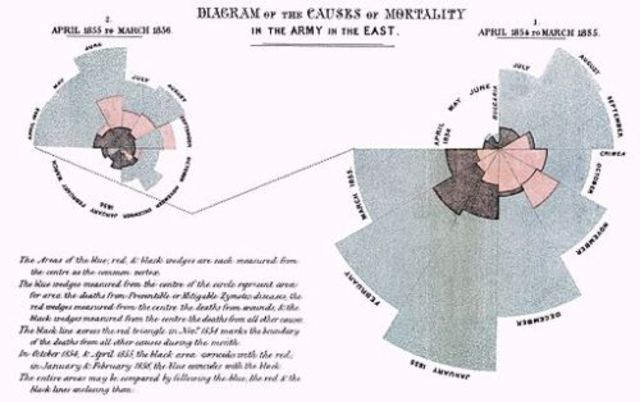 Florence nightingale y la reforma sanitaria