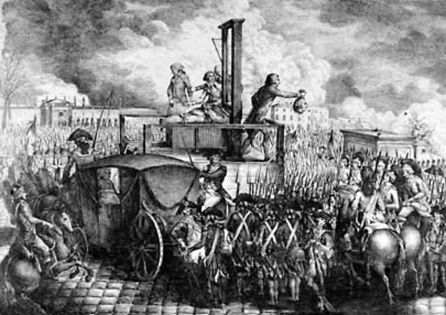 King Louis XVI Executed