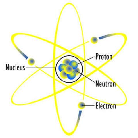 Albert Einstein Atomic Model