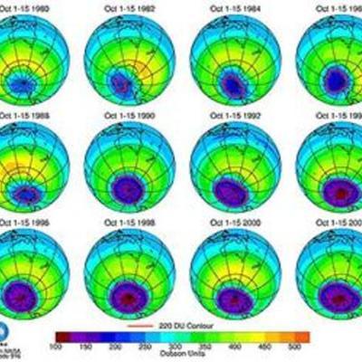 Ozone Timeline