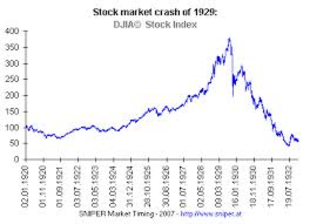 Stock market crash date in Melbourne