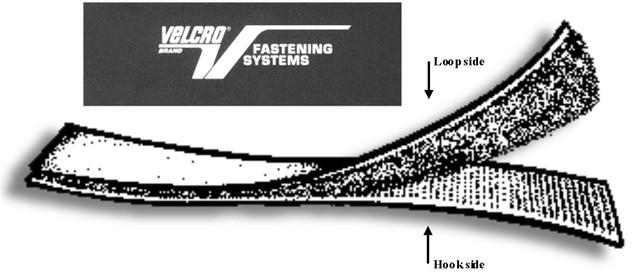 Velcro Invented