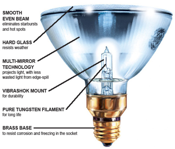The halogen lamp invented.