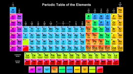The History of Elements timeline
