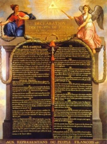 La declaración de los Derechos del Hombre y del Ciudadano en 1789