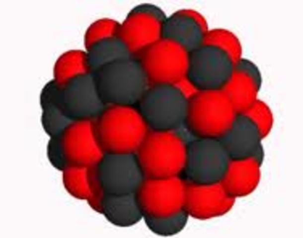 Nuclei atoms change