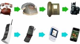 Inventos Relevantes y Avances en la Tecnología timeline